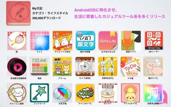 約3ヶ月でリリースしたアプリは40-50本!
