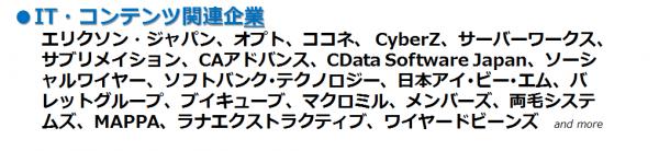 仙台に立地している企業の一例